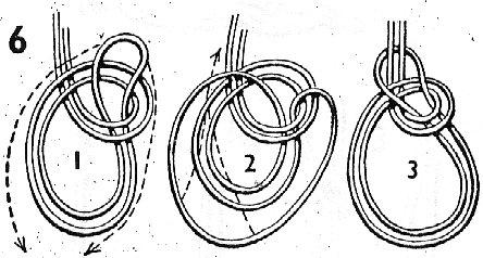 Infocapagde l 39 information des plaisanciers du cap d 39 agde - Comment faire un noeud de chaise ...